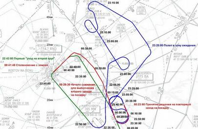 The flight path of the flydubai Boeing 737-800 before the fatal crash
