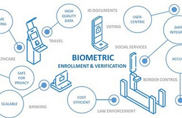 Biometric identification at airports to be discussed at Digital Aviation Forum